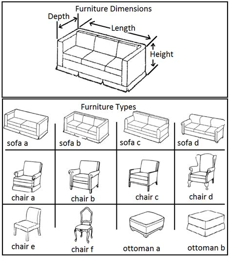 Upholstery Estimate Form