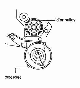 2004 Kia Sedona Serpentine Belt Routing And Timing Belt