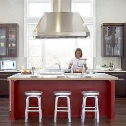 paint kitchen island redirecting