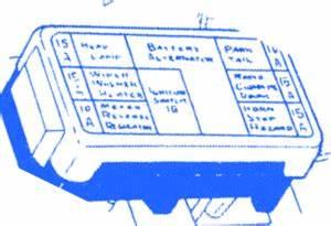 Datsun Zx280 1984 Main Fuse Box  Block Circuit Breaker