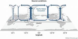 Conditions Circulation A9 : study of cloud cover in tropical pacific reveals future climate changes ~ Medecine-chirurgie-esthetiques.com Avis de Voitures