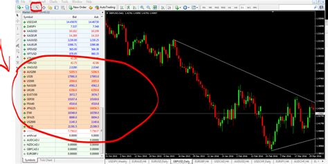 easiest forex trading platform what is the best forex trading platform for beginners