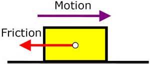 static friction   slid...