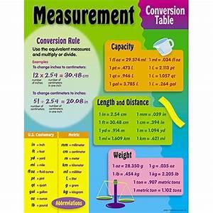 Metric Shoe Size Conversion Chart Capacity Measurement Chart Taylor