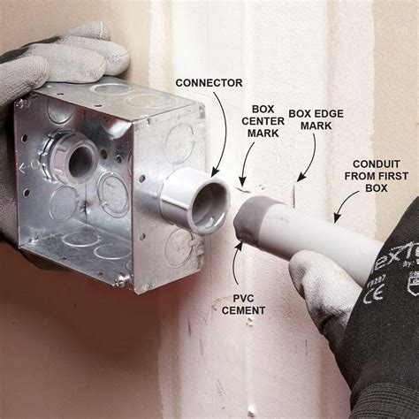 Installing Pvc Conduit Electrical Repair Wiring