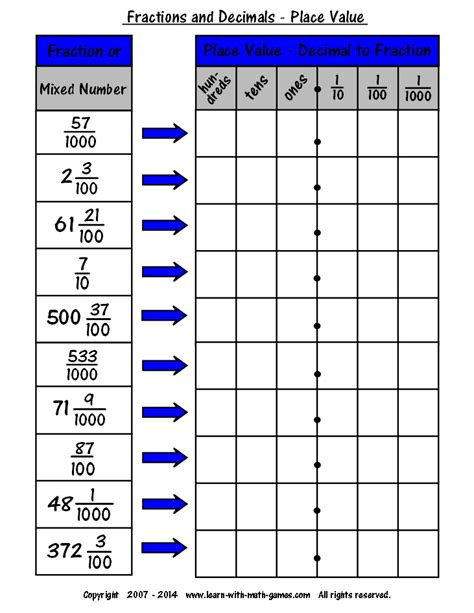 fractions of numbers worksheet easy fraction to decimal chart for teaching about decimals