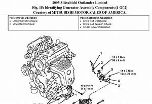 Circuit Electric For Guide  2007 Mitsubishi Outlander