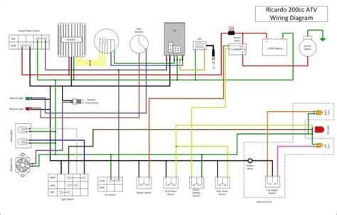 Wiring Diagram 110cc Atv by Roketa 110cc Atv Wiring Diagram Atv Wiring Diagram