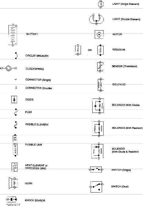 Volvo How Use System Wiring Diagrams