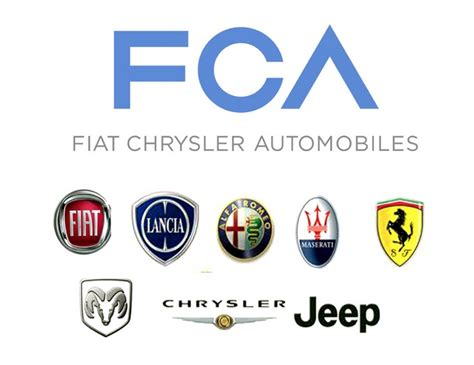 Fiat Owns What Brands by Fca Brands Brand News