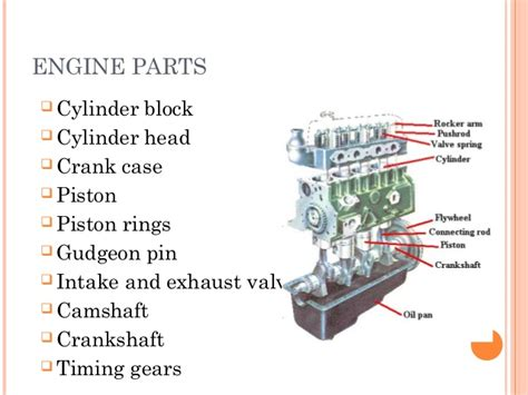 Engine Classification Components Fuels
