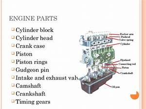 Engine Classification Components And Fuels Goto Desijugaad