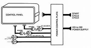 12  - Amada Promecam Mb Numerical Control  Option