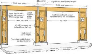 Garage Door Header Framing Details