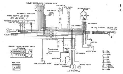 Opel Blazer Wiring Diagram Pdf by Wiring Diagram Of Honda Sl 125 Motorcycle Auto Wiring