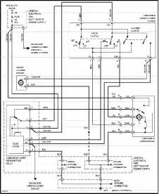 similiar volvo 850 wiring diagram keywords 1996 volvo 850 transmission diagram on volvo 850 wiper wiring diagram