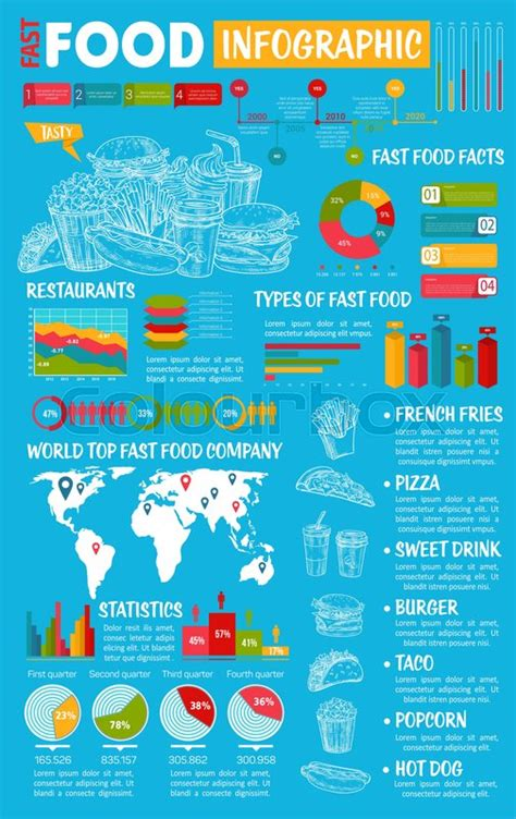 fast food infographics template fast food restaurant  company statistic bar graph pie chart