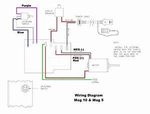 Minn Kota 24 Volt Trolling Motor Wiring Diagram