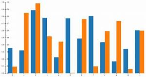 D3 Grouped Stacked Bar Chart Javascript How To Display Second Y Axis To Right Of