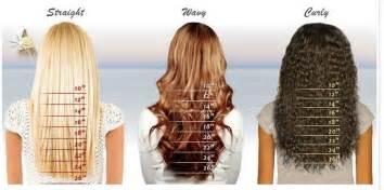 zala clip in hair extensions hair length chart