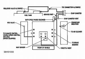1998 Dodge Durango Vacuum Diagram  I Think That When I