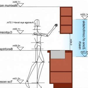 Kitchen Design Standards by Standard Height For Kitchen Cabinets Above Counter For
