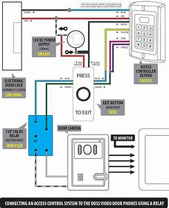 Collection Of Access Control System Wiring Diagram Sample