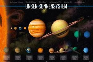 Solar System - in GERMAN Language - Maxi Paper Poster ...