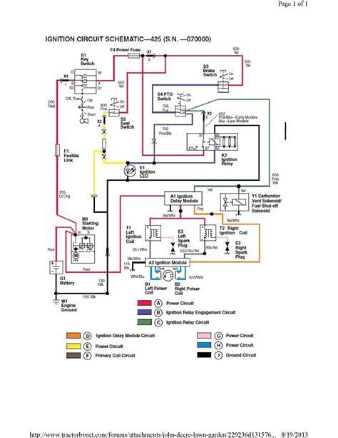 John Deere Wiring Diagram Sample