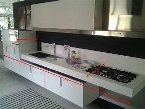 Stunning Composit Cucine Prezzi Contemporary Home Design Ideas 2017 ...