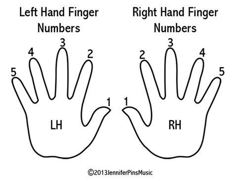 worksheets for 2 year olds friday fresco tip 13 teaching a 4 year old finger number