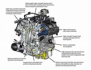 3 5 Ecoboost Serpentine Belt Diagram
