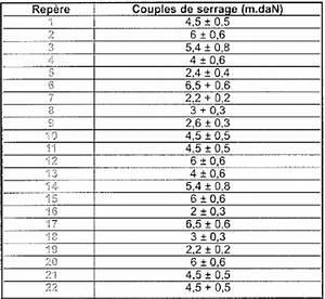 Couple De Serrage : revue technique citroen berlingo et peugeot partner couple de serrage en dan m ~ Medecine-chirurgie-esthetiques.com Avis de Voitures