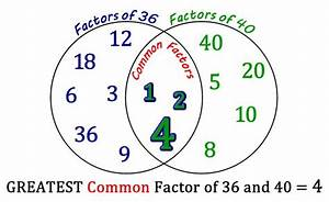 41 Best Math Factorization  Prime Numbers  Exponents