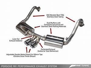 Awe Tuning Porsche 981 Cayman  U0026 39 S U0026 39  Performance Exhaust