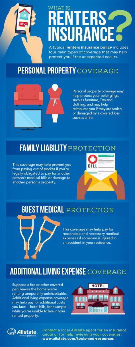Insurance Quotes - 17 best ideas about renters insurance on