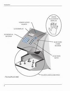 Handpunch 3000 Manual
