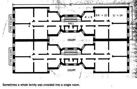 house plans with basement apartments shags of new york city 1800s and 1900s tenements