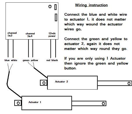 Linear Actuator Remote Control Channel Wiring Diagram