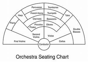 Clip Art  Orchestra Seating Chart B U0026w 1 Blank