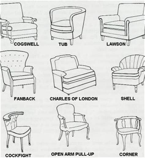 types of chairs and sofas chart of different furniture styles collecting