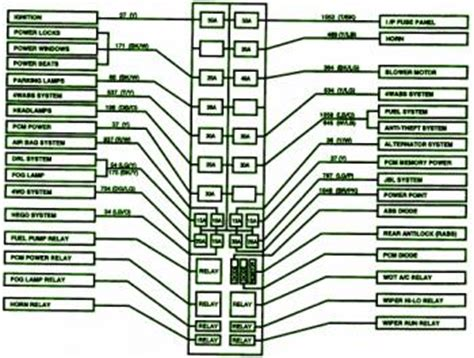 Fuse Panel Diagram 1998 Ford Ranger by 1998 Ford Ranger Front Fuse Box Diagram Circuit Wiring