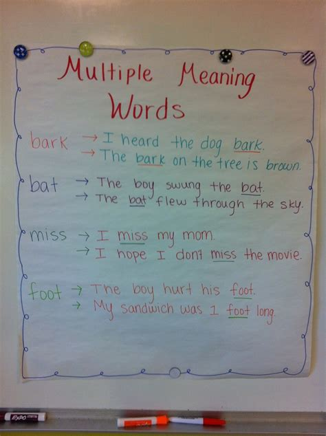 Anchorman I L Meaning by Anchor Chart For Meaning Words Teaching