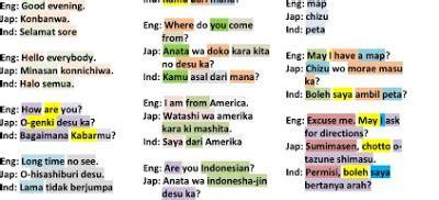 indonesia nusantara   english japanese
