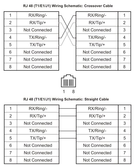 Rj 48 Pinout Diagram by Rj48 Wiring Diagram Introduction To Electrical Wiring