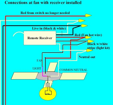 converting  existing ceiling fan   remote control
