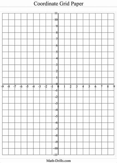 Grid Coordinate Paper Graph Clipart Quadrant Plane