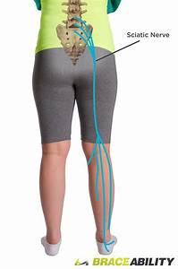 Sciatic nerve pain down right leg - arthritis Treatment