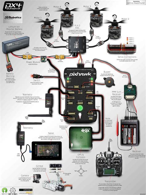 advanced pixhawk quadcopter wiring chart copter