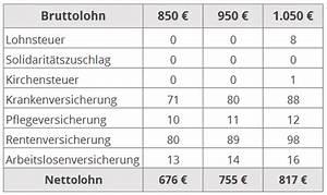 Lohn Berechnen Brutto Netto : steuern zahlen im dualen studium alle infos auf dem wegweiser ~ Themetempest.com Abrechnung